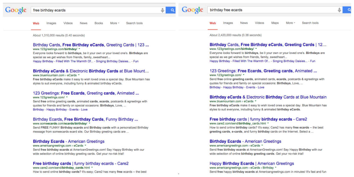 How to find the perfect birthday card major little things many times i just googled birthday free ecards or free birthday ecards and i always got pretty much the same results bookmarktalkfo Choice Image